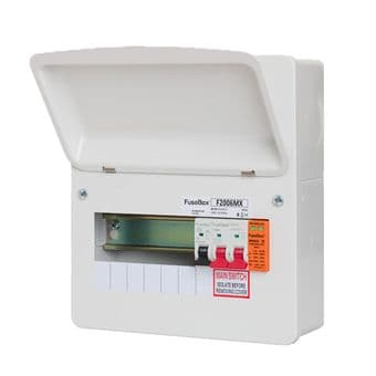 CP Fusebox Protection